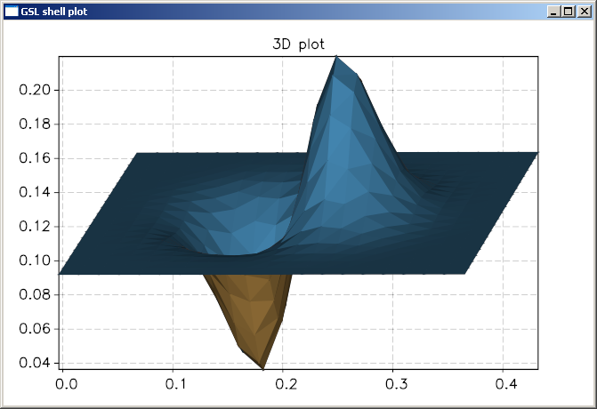 3D Plotting — GSL Shell 2 3 1 documentation